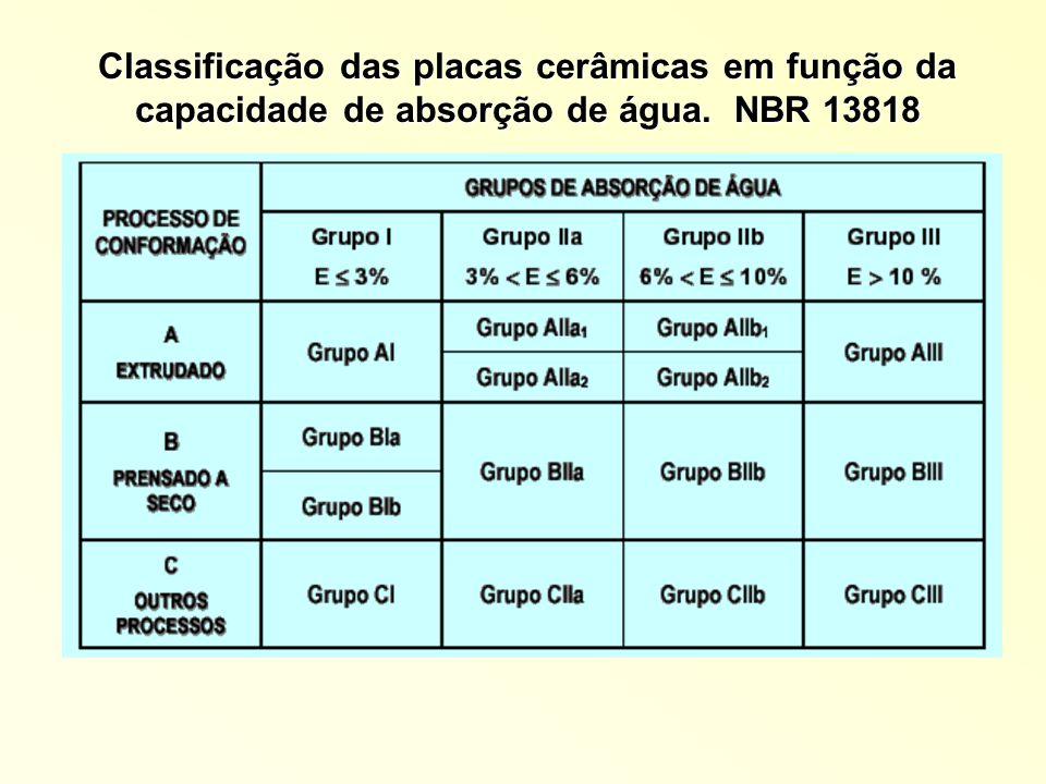 Classificação das placas cerâmicas em função da capacidade de absorção de água. NBR 13818