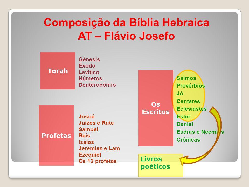 Composição da Bíblia Hebraica AT – Flávio Josefo