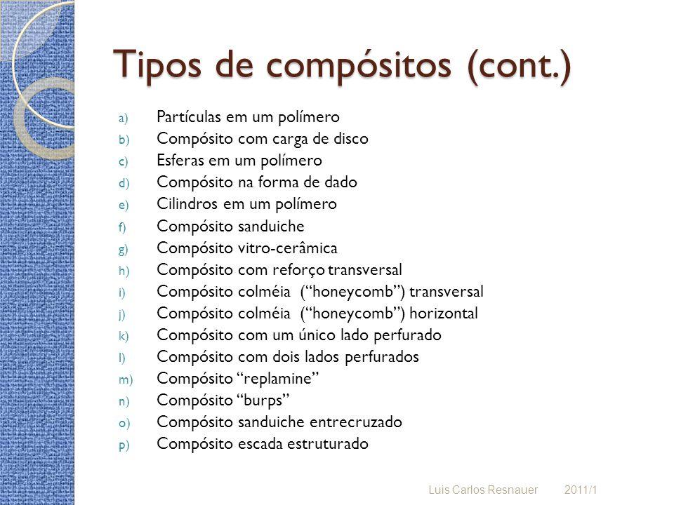 Tipos de compósitos (cont.)