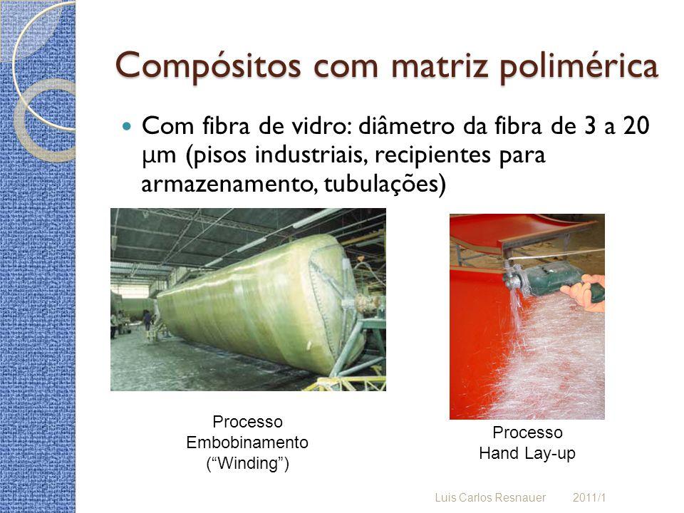 Compósitos com matriz polimérica