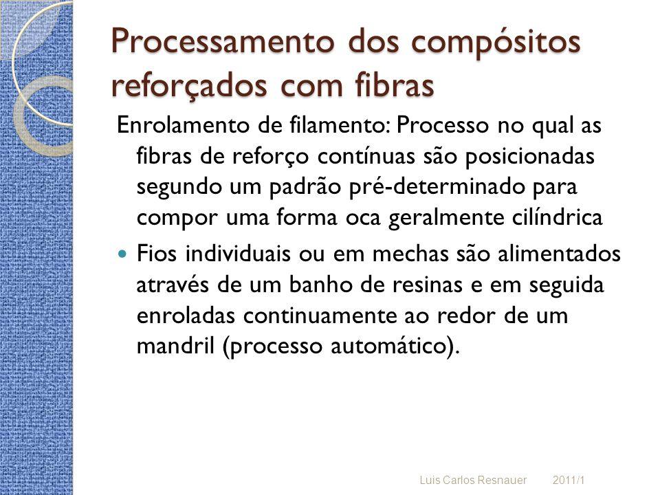 Processamento dos compósitos reforçados com fibras