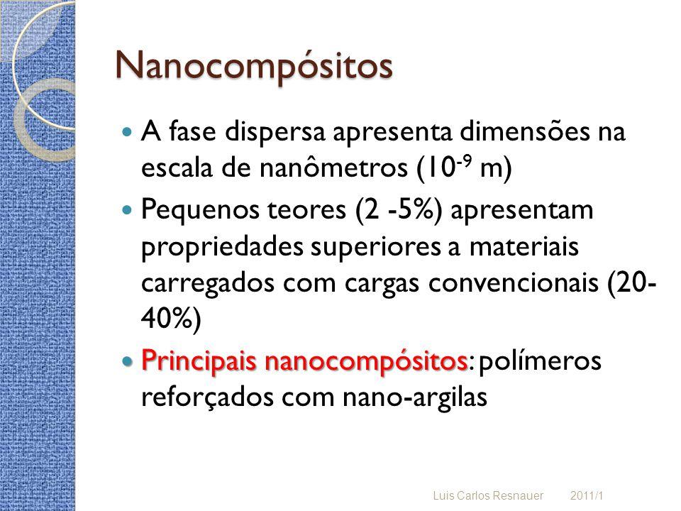 Nanocompósitos A fase dispersa apresenta dimensões na escala de nanômetros (10-9 m)