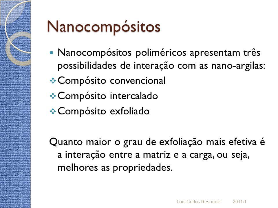 Nanocompósitos Nanocompósitos poliméricos apresentam três possibilidades de interação com as nano-argilas: