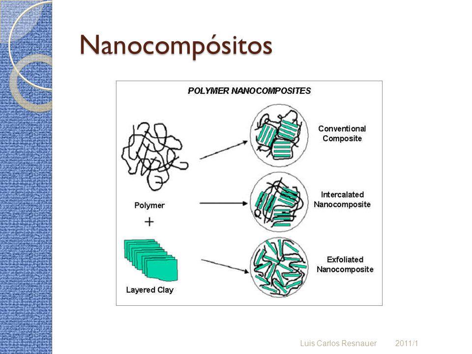 Nanocompósitos Luis Carlos Resnauer 2011/1