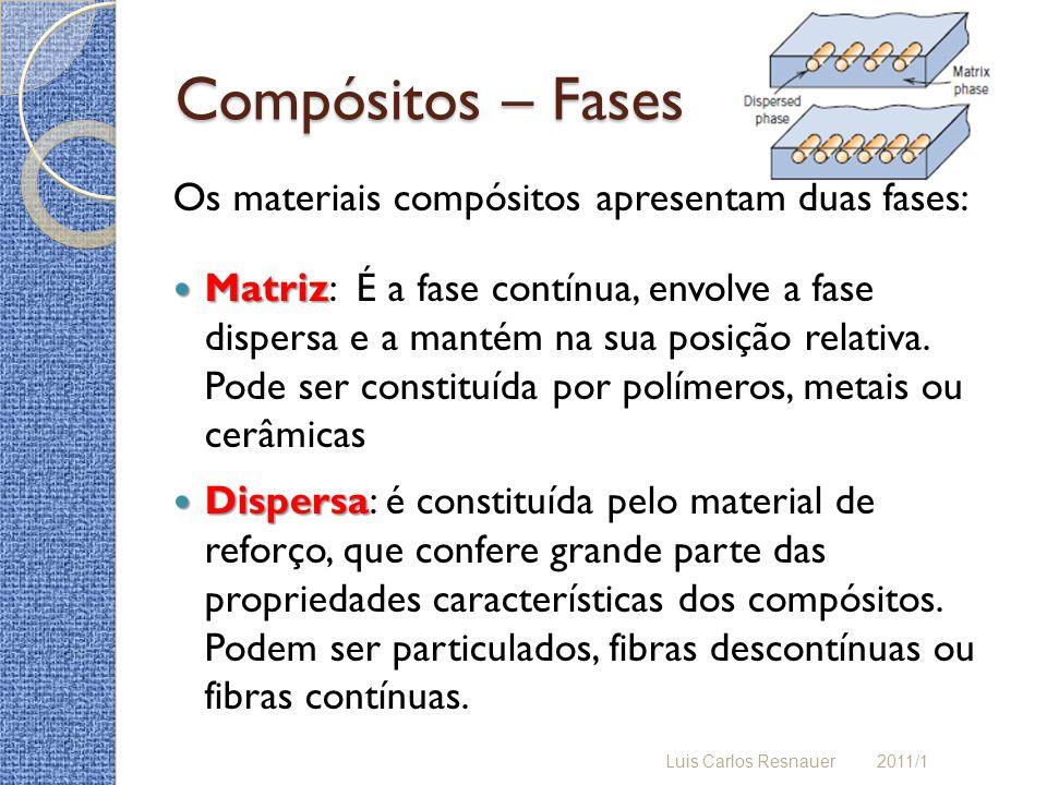 Compósitos – Fases Os materiais compósitos apresentam duas fases: