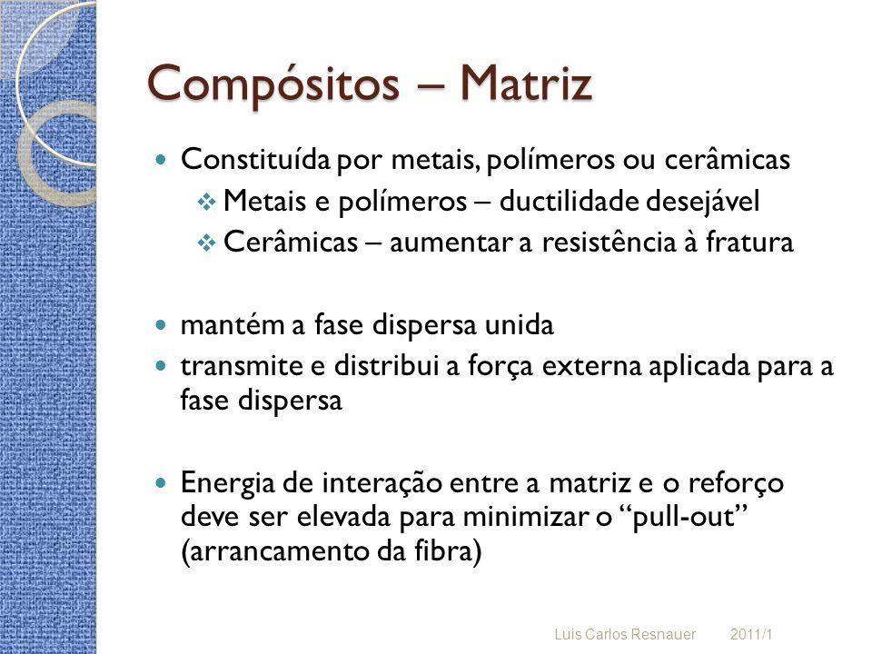 Compósitos – Matriz Constituída por metais, polímeros ou cerâmicas