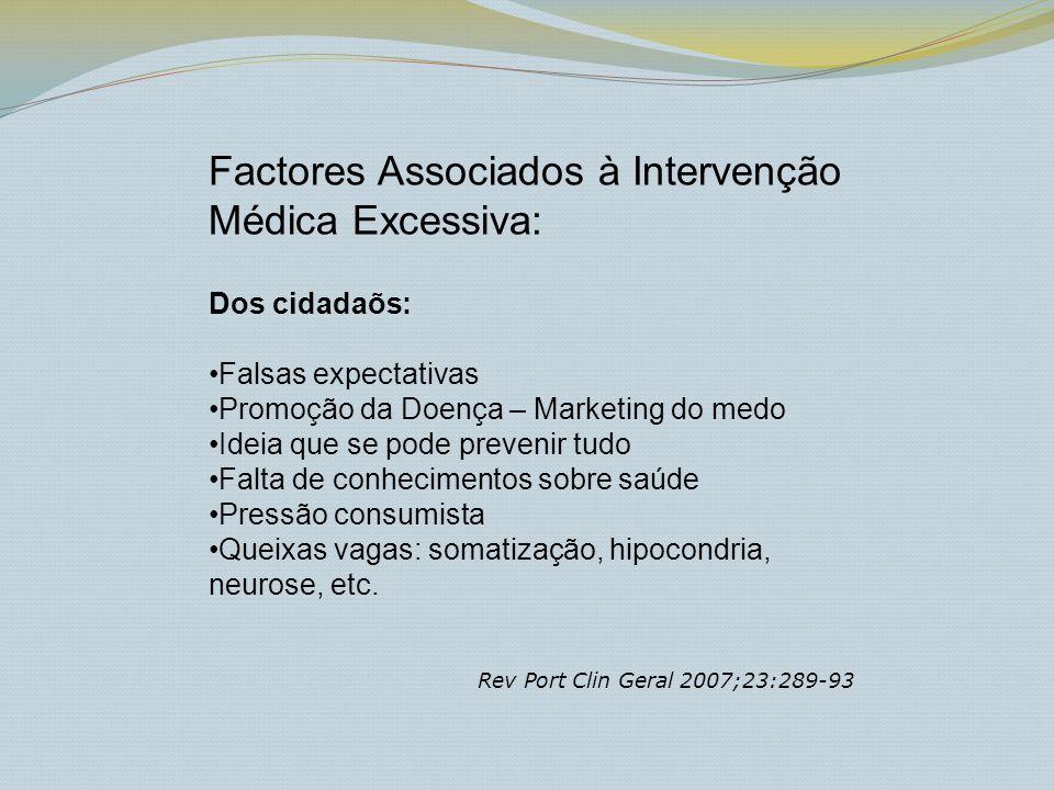 Factores Associados à Intervenção Médica Excessiva: