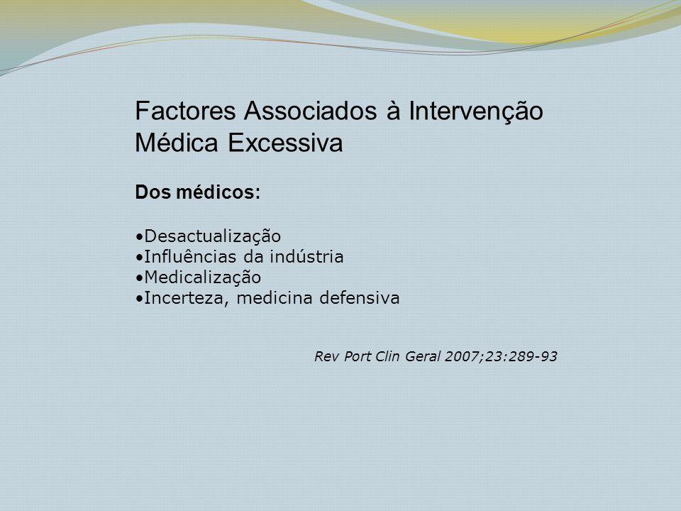 Factores Associados à Intervenção Médica Excessiva