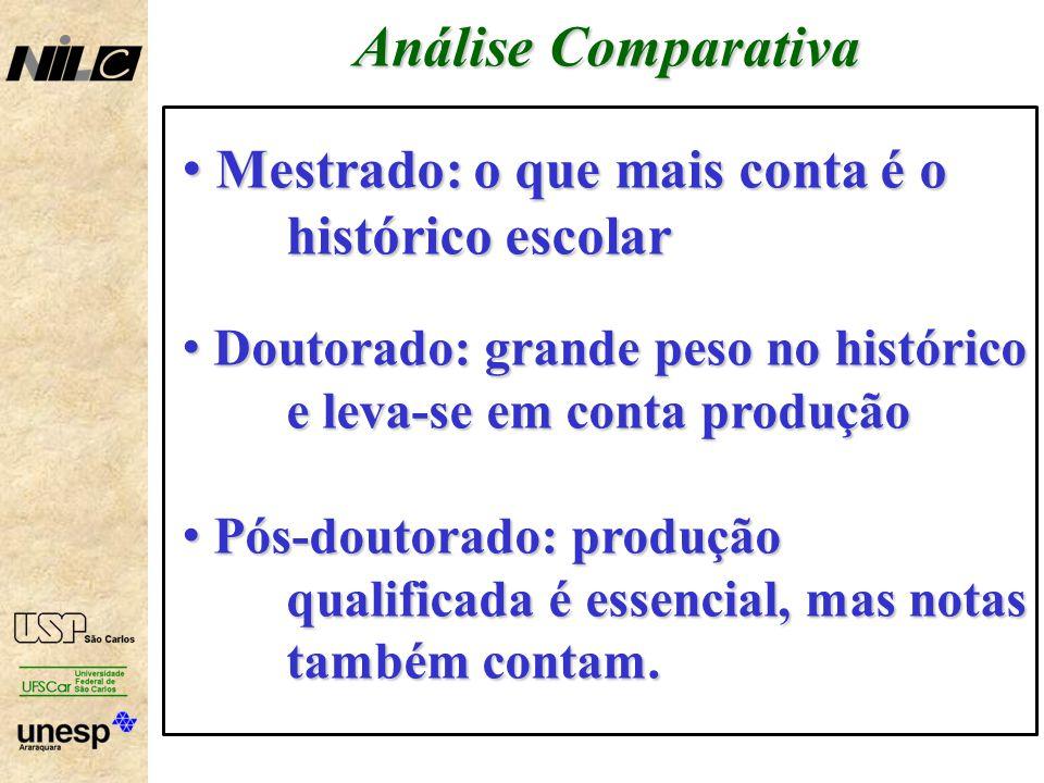 Análise Comparativa Mestrado: o que mais conta é o histórico escolar