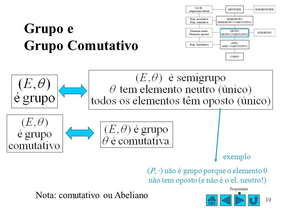 Grupo e Grupo Comutativo