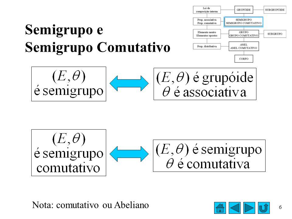Semigrupo e Semigrupo Comutativo