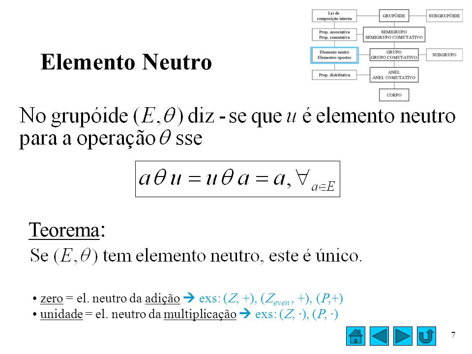 Elemento Neutro Teorema: