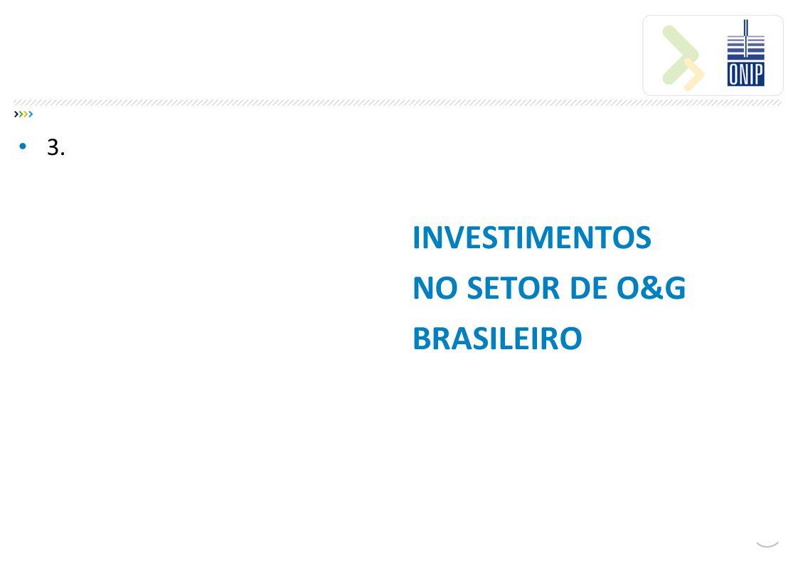 INVESTIMENTOS NO SETOR DE O&G BRASILEIRO