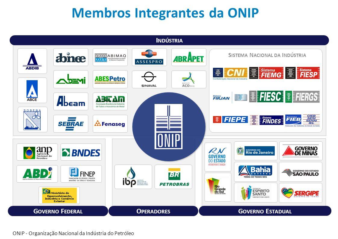 Membros Integrantes da ONIP