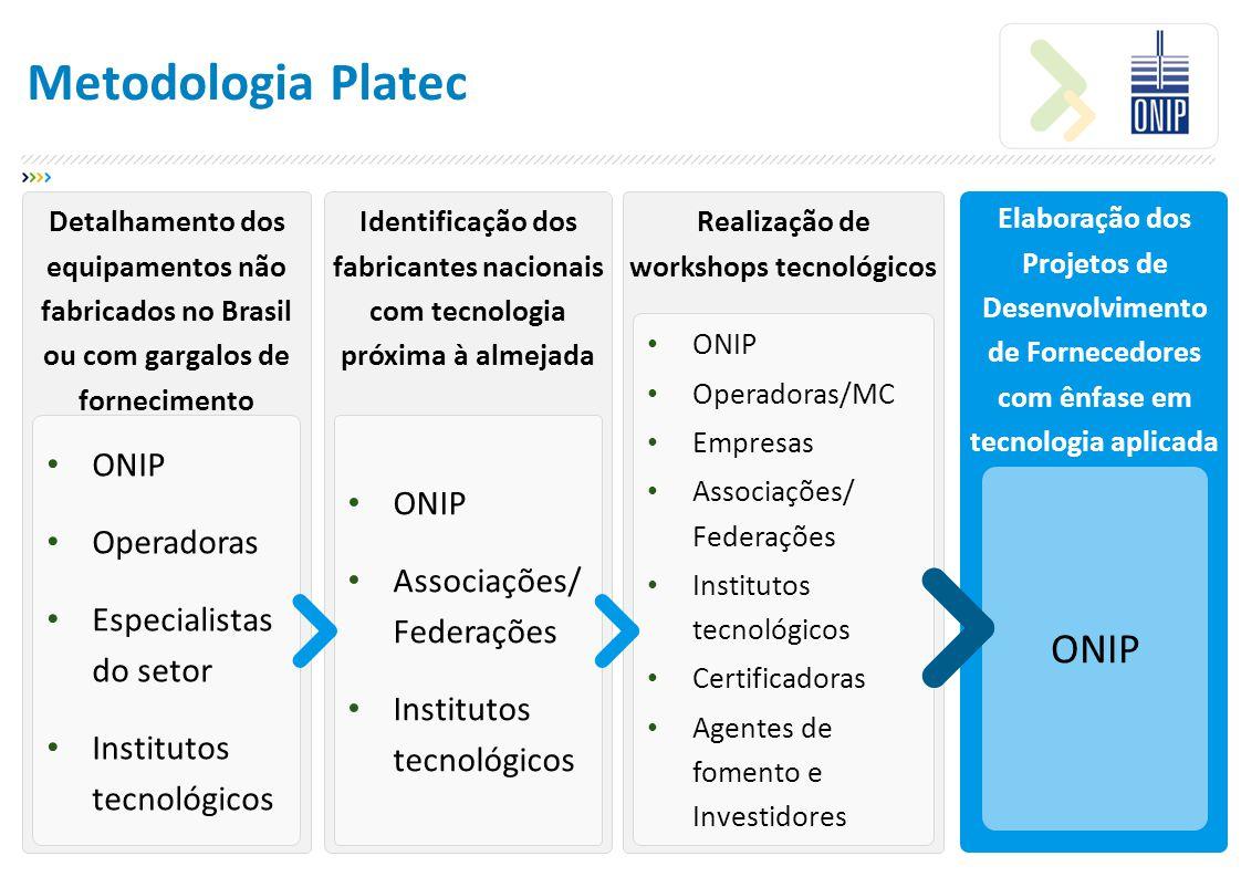 Realização de workshops tecnológicos