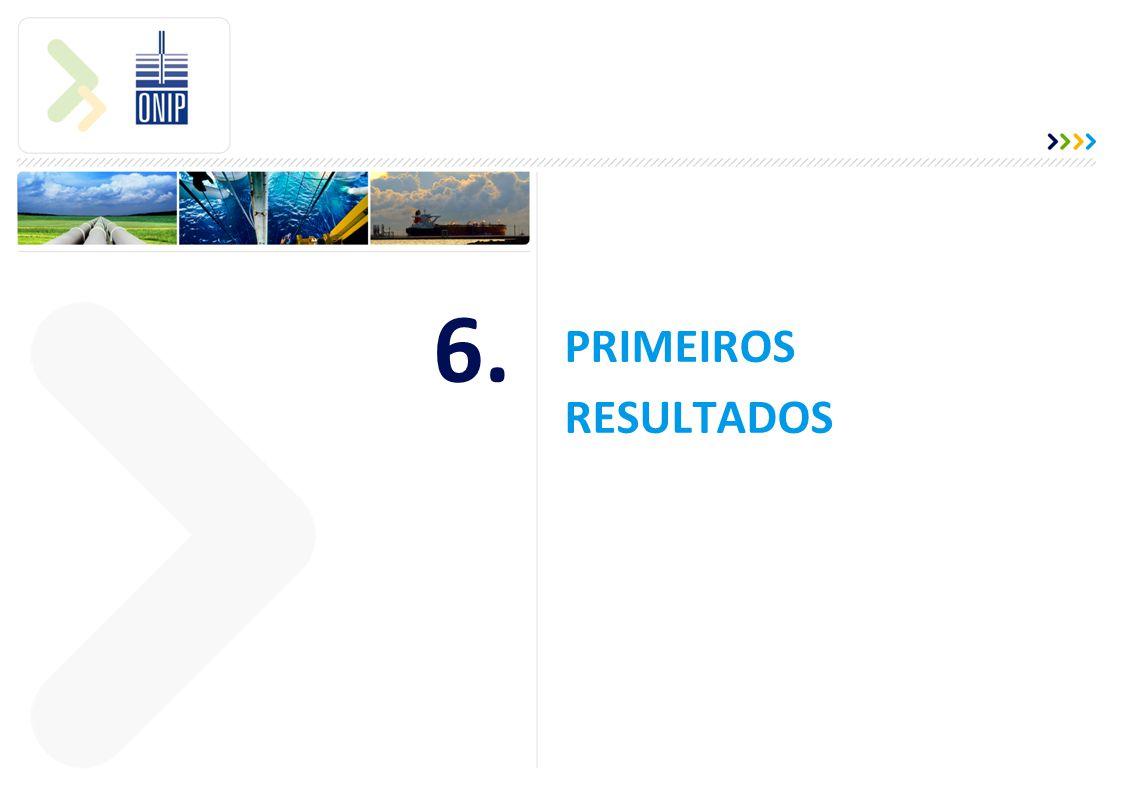 6. PRIMEIROS RESULTADOS