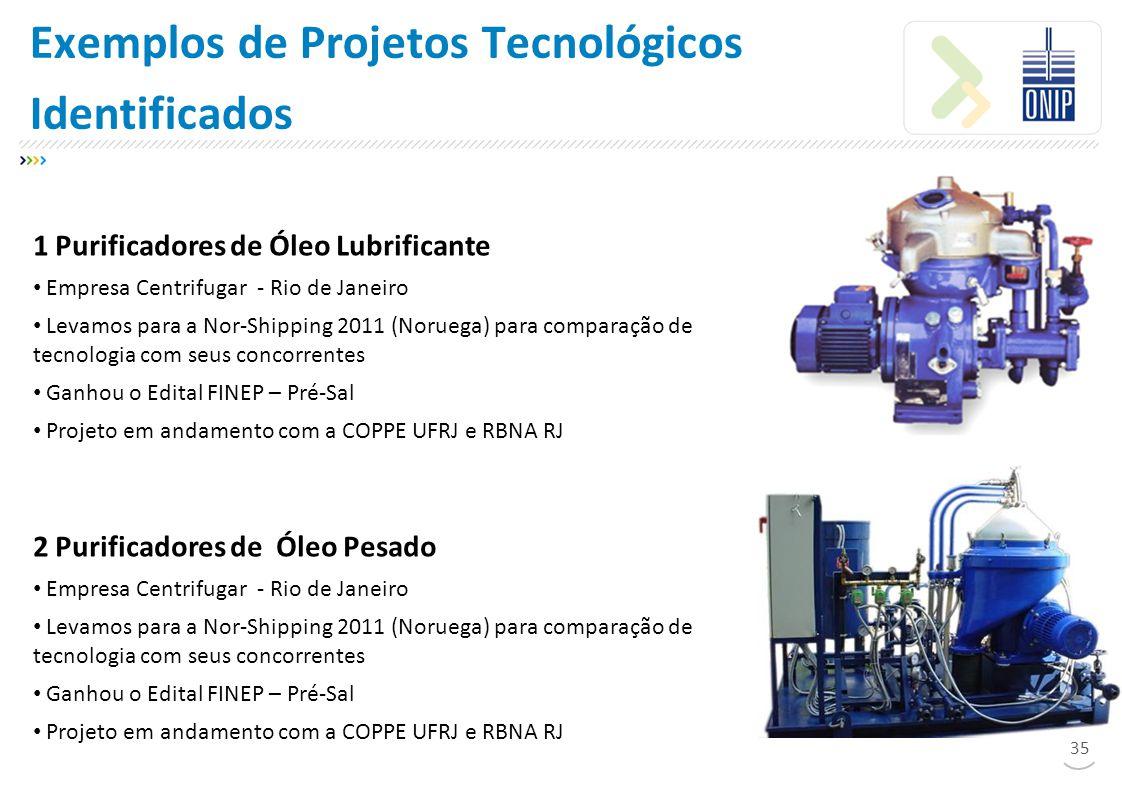 Exemplos de Projetos Tecnológicos Identificados