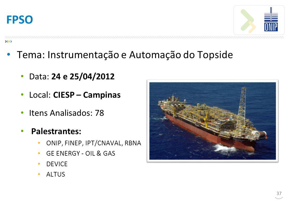 FPSO Tema: Instrumentação e Automação do Topside Data: 24 e 25/04/2012