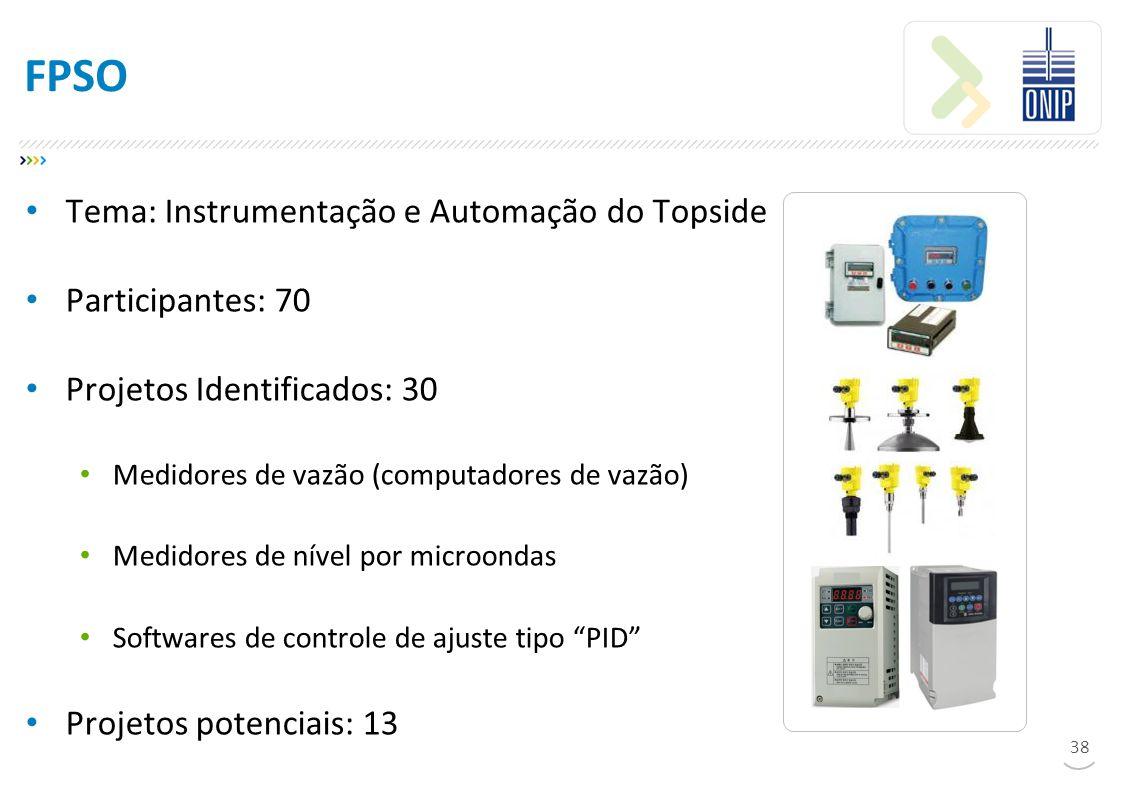 FPSO Tema: Instrumentação e Automação do Topside Participantes: 70