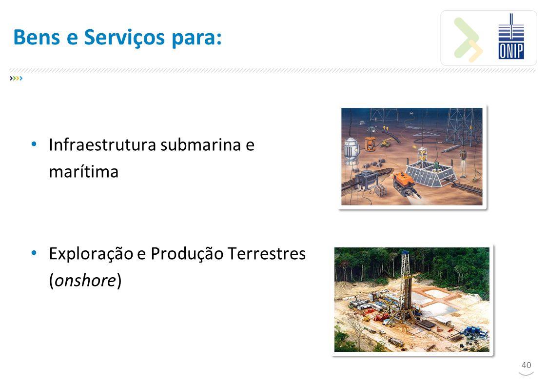 Bens e Serviços para: Infraestrutura submarina e marítima