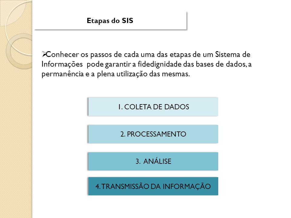 4. TRANSMISSÃO DA INFORMAÇÃO