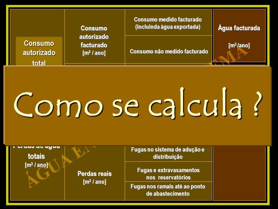 Como se calcula ÁGUA ENTRADA NO SISTEMA Consumo autorizado total