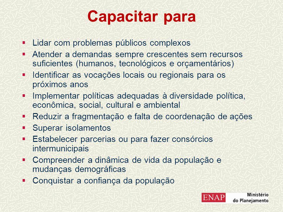 Capacitar para Lidar com problemas públicos complexos
