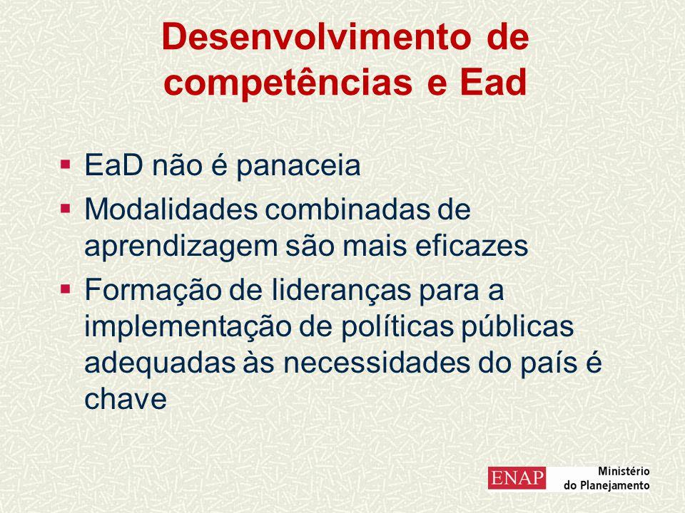 Desenvolvimento de competências e Ead