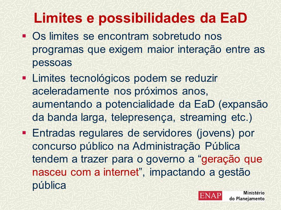 Limites e possibilidades da EaD