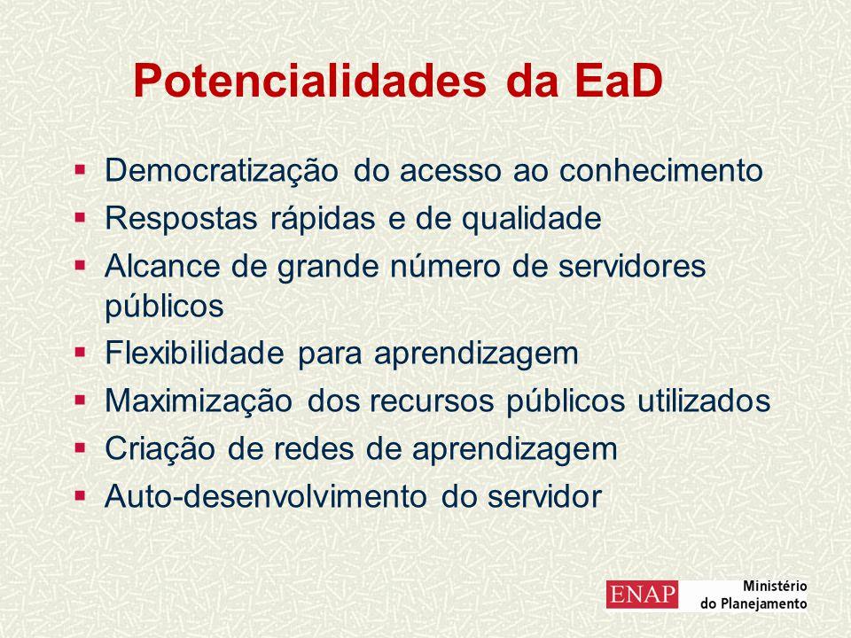 Potencialidades da EaD
