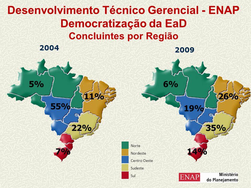 Desenvolvimento Técnico Gerencial - ENAP Democratização da EaD Concluintes por Região