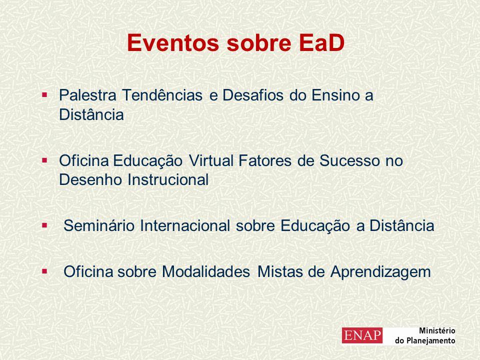 Eventos sobre EaD Palestra Tendências e Desafios do Ensino a Distância