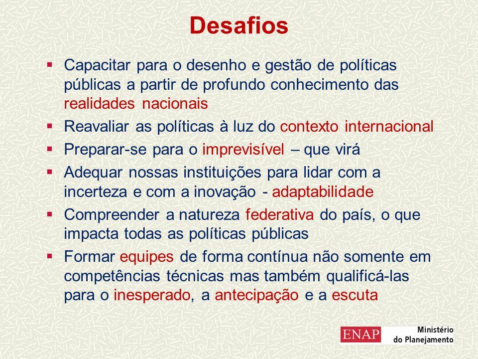 Desafios Capacitar para o desenho e gestão de políticas públicas a partir de profundo conhecimento das realidades nacionais.