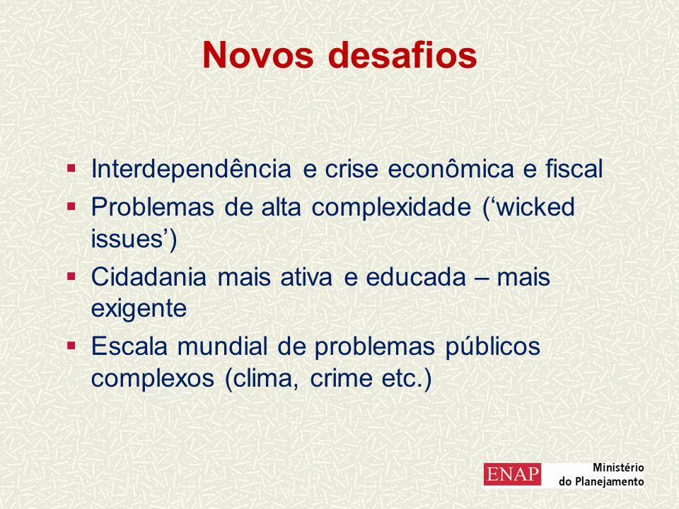 Novos desafios Interdependência e crise econômica e fiscal