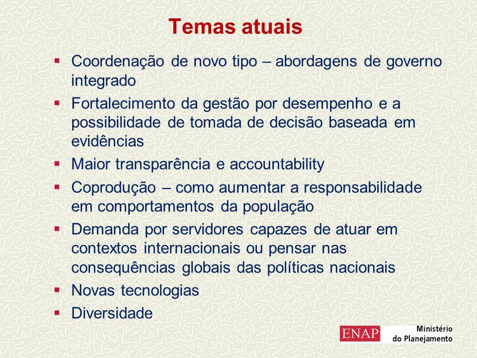 Temas atuais Coordenação de novo tipo – abordagens de governo integrado.