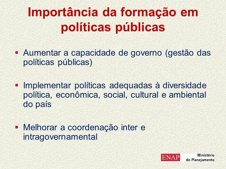Importância da formação em políticas públicas