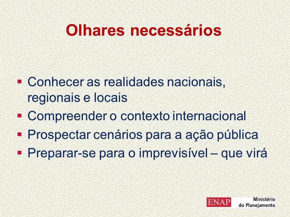 Olhares necessários Conhecer as realidades nacionais, regionais e locais. Compreender o contexto internacional.