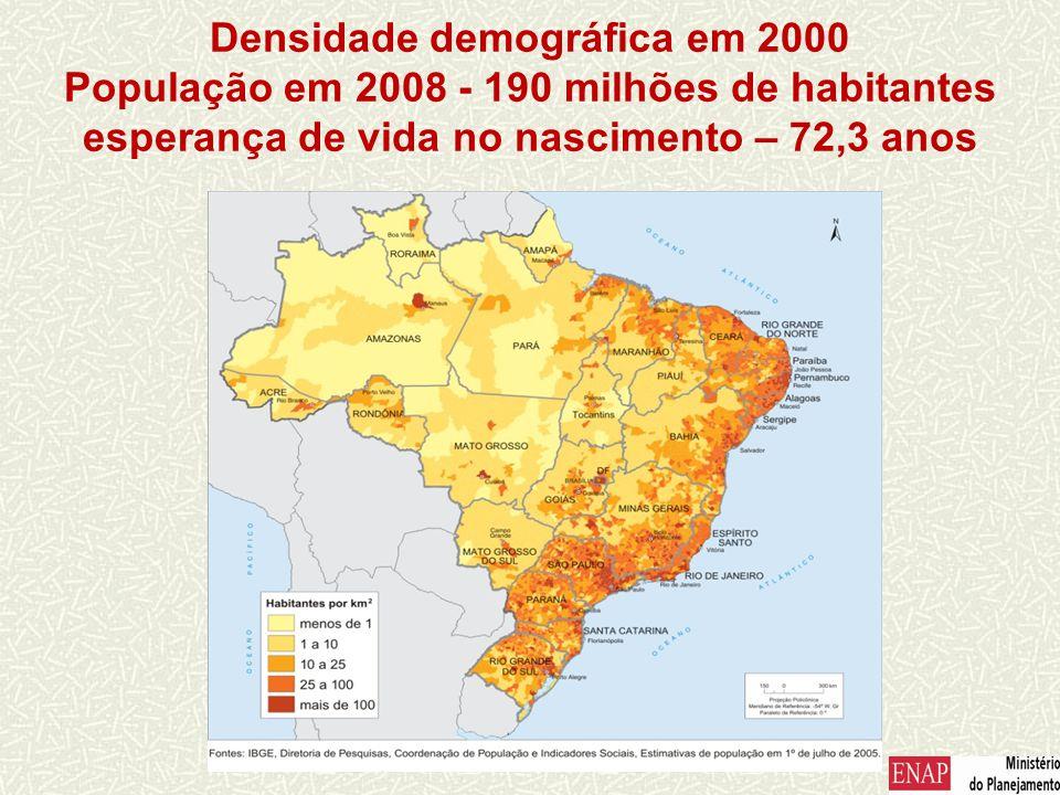 Densidade demográfica em 2000 População em 2008 - 190 milhões de habitantes esperança de vida no nascimento – 72,3 anos