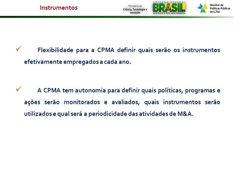 Instrumentos Flexibilidade para a CPMA definir quais serão os instrumentos efetivamente empregados a cada ano.