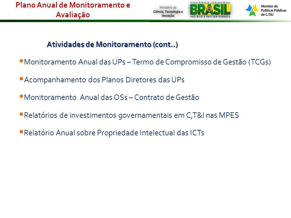 Plano Anual de Monitoramento e Avaliação