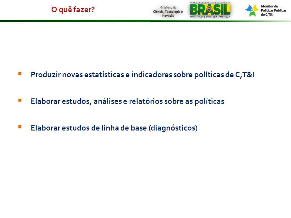 O quê fazer Produzir novas estatísticas e indicadores sobre políticas de C,T&I. Elaborar estudos, análises e relatórios sobre as políticas.