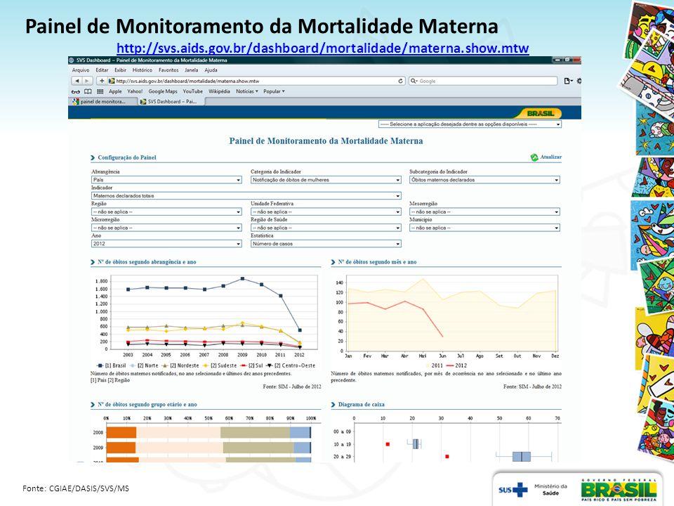 Painel de Monitoramento da Mortalidade Materna