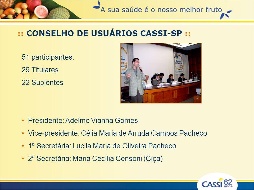 :: CONSELHO DE USUÁRIOS CASSI-SP ::