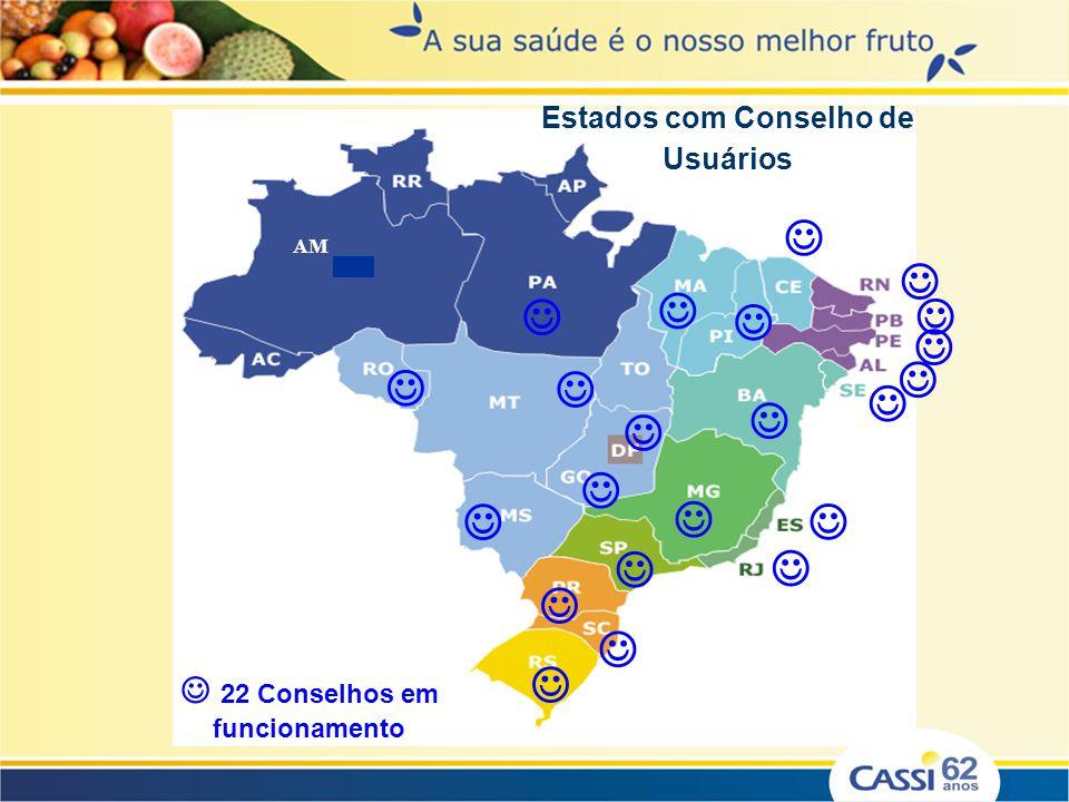 Estados com Conselho de Usuários  22 Conselhos em funcionamento