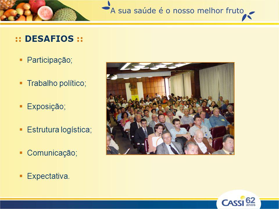 :: DESAFIOS :: Participação; Trabalho político; Exposição;