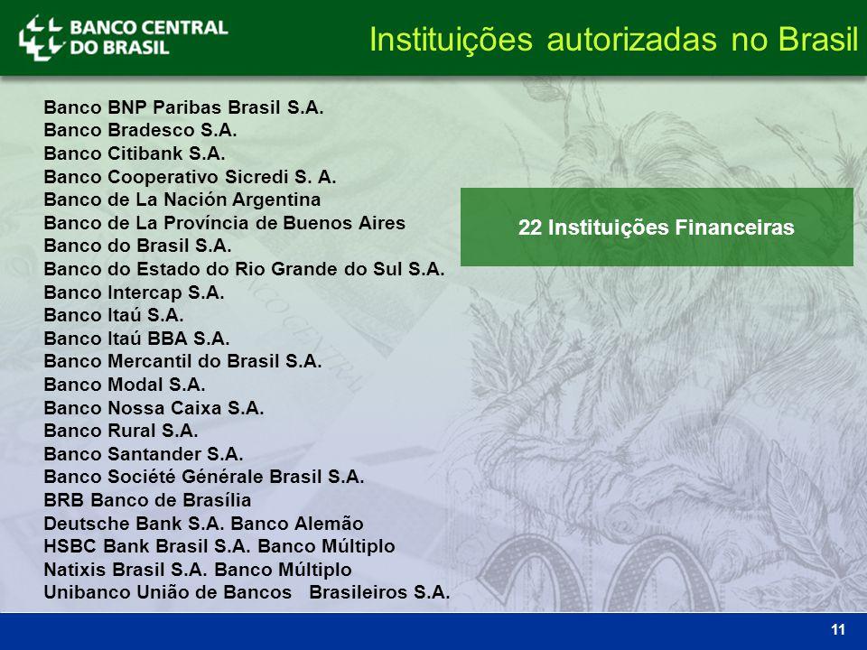 Instituições autorizadas no Brasil