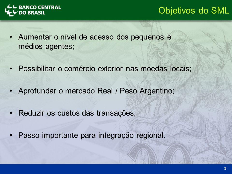 Objetivos do SML Aumentar o nível de acesso dos pequenos e médios agentes; Possibilitar o comércio exterior nas moedas locais;