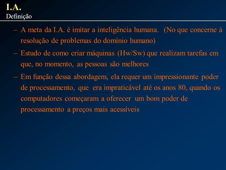 I.A. Definição. A meta da I.A. é imitar a inteligência humana. (No que concerne à resolução de problemas do domínio humano)