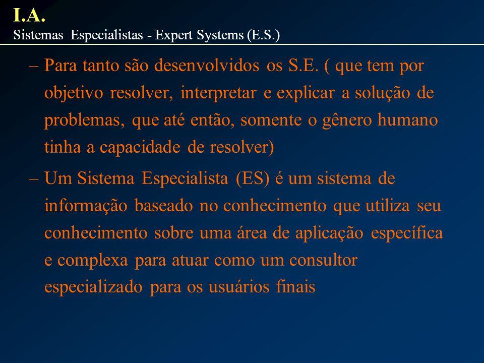 I.A. Sistemas Especialistas - Expert Systems (E.S.)