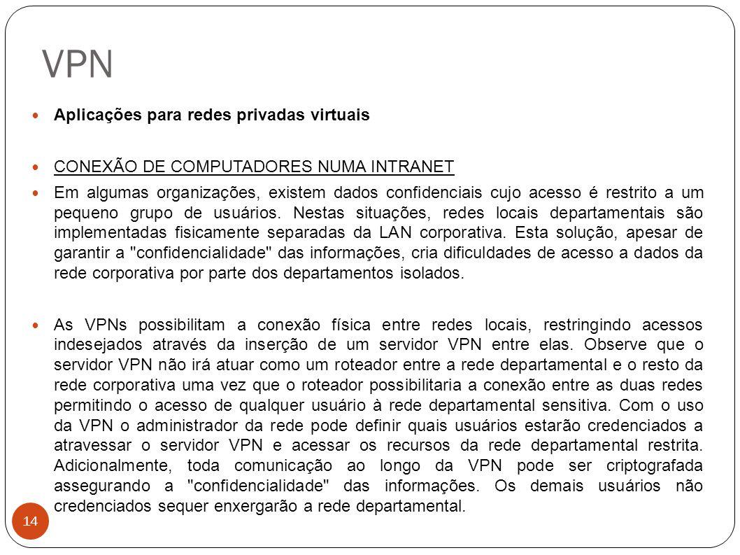 VPN Aplicações para redes privadas virtuais